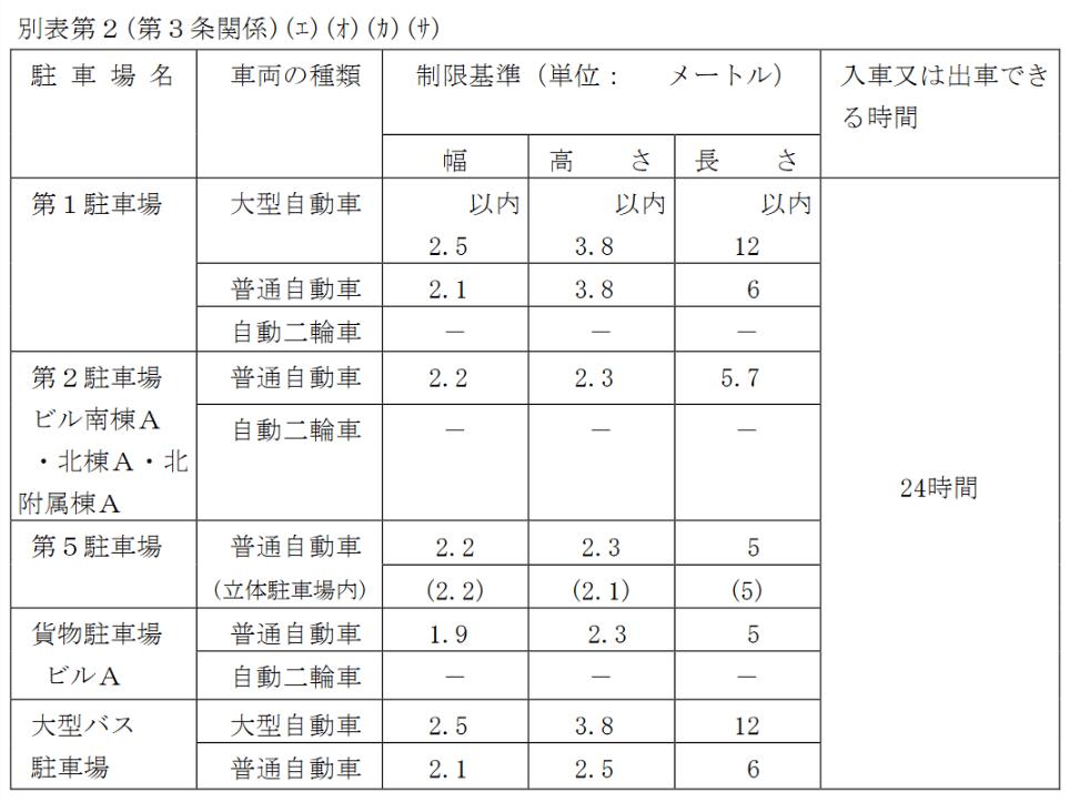 成田駐車場規定