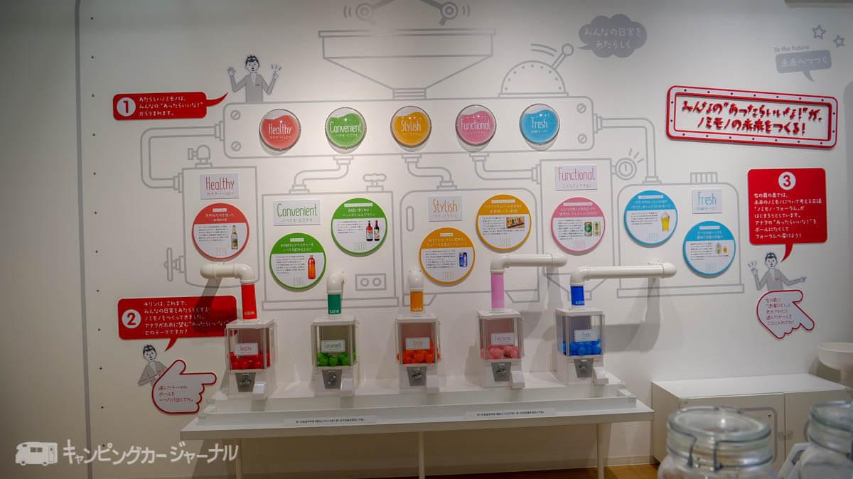 キリンビール横浜工場の変わった展示物